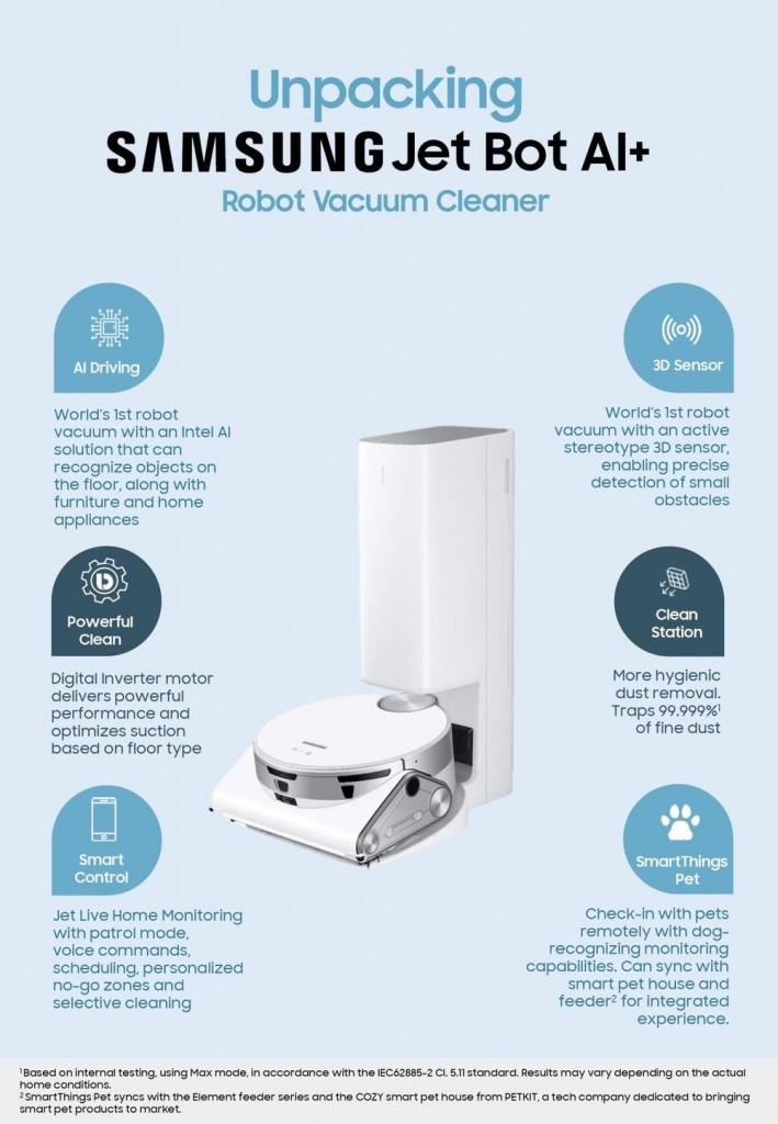 Jet-Bot-AI-Infographic-e1624608118785 (7)